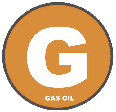 gas-oil-tab-round